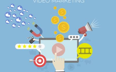 How to Grow Your Business with Video