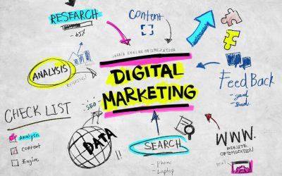 Digital Marketing Trends Leading into 2019